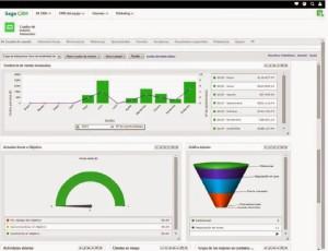KPI Sage CRM 7.3