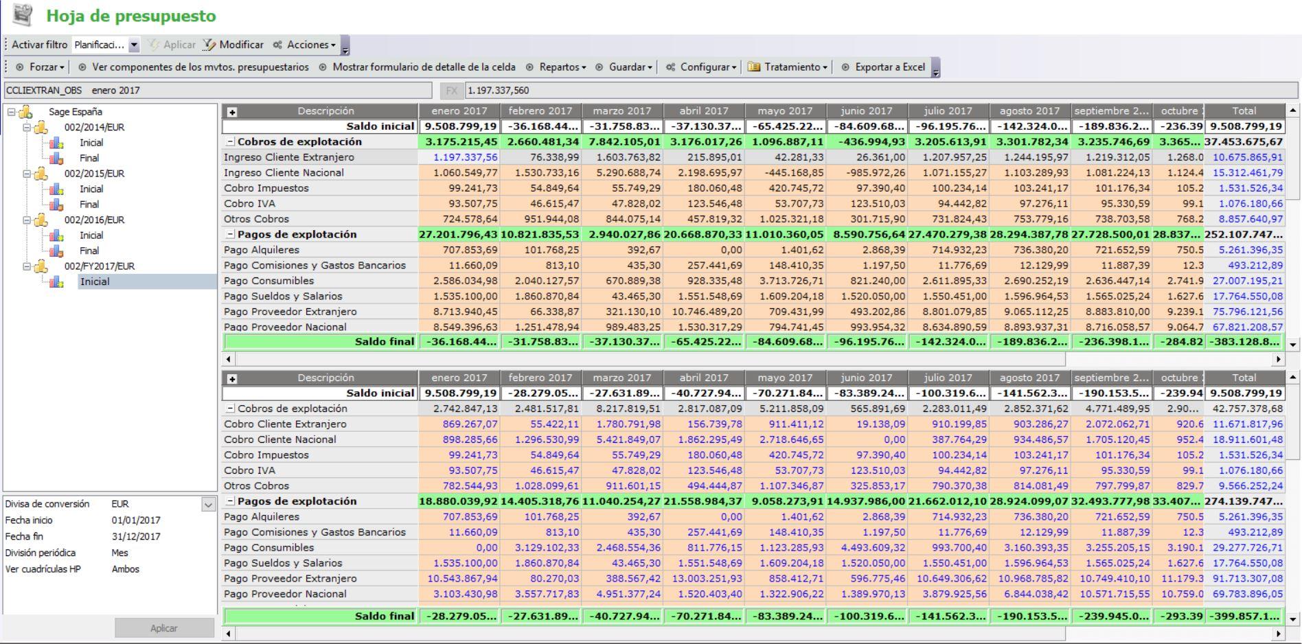 Presupuesto de tesorería- Sage XRT